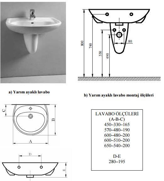 Sıhhi ve Mekanik Tesisat|Yarım Ayaklı Lavabo Montajı